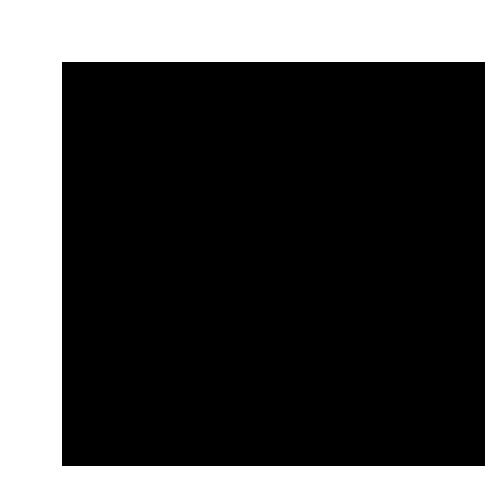 RadicediK